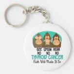 Vea que hablar no oiga a ningún cáncer de tiroides llaveros