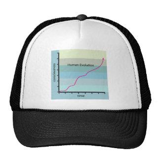 Vector del gráfico de la evolución humana gorro