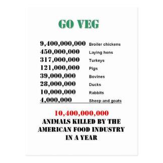 veg numbers postcard