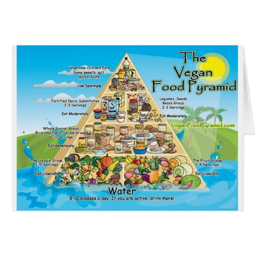 vegan-pyramid-800x600 greeting card