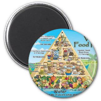 vegan-pyramid-800x600 refrigerator magnets