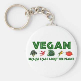 Vegans For The Planet Keychain