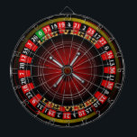 "Vegas Roulette Wheel V-2 Dartboard<br><div class=""desc"">Summertime, Las Vegas, means, Pool Parties!! Remember! What happens here does not always stay here! SO! Arrive... ... . These designs have transparent backgrounds, so the can be placed on light and dark colors. Thanks for viewing, B Summertime, Incognito, Las Vegas, Nevada Cost to create this image $250.00, Your cost...</div>"