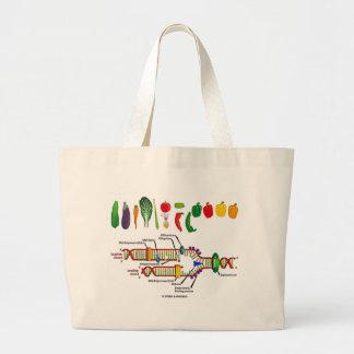 Vegetarian DNA (Vegetarian Attitude Humor) Tote Bags