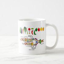 Vegetarian DNA (Vegetarian Attitude Humor) Mugs