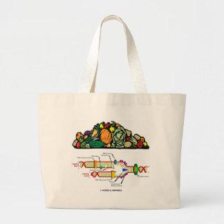 Vegetarian DNA (Vegetarian Attitude) Tote Bags