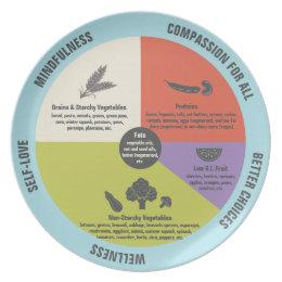 Vegetarian/Vegan Healthy Eating Portion Control Plate