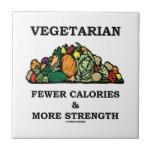 Vegetariano menos calorías y más fuerza tejas  cerámicas