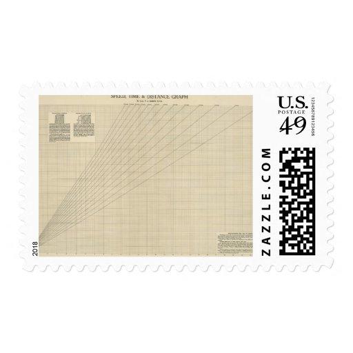 Velocidad, tiempo, gráfico de la distancia sellos