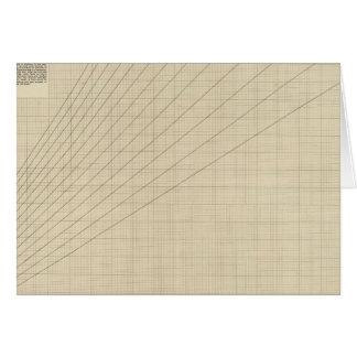 Velocidad, tiempo, gráfico de la distancia tarjeta