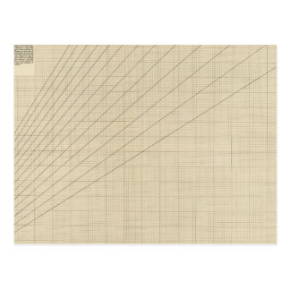 Velocidad, tiempo, gráfico de la distancia postal