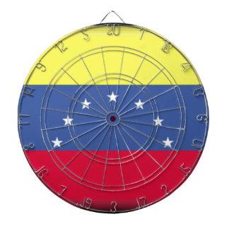 Venezuela Dart Boards