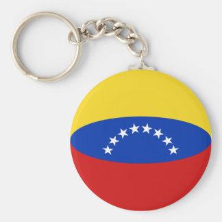 Venezuela Fisheye Flag Keychain