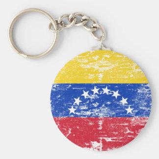 Venezuela Llaveros
