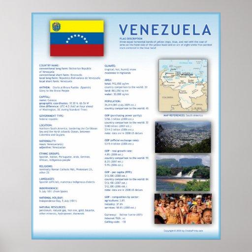 Venezuela Print