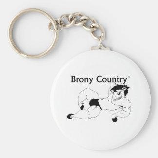 Venido… al país de Brony Llavero Redondo Tipo Pin