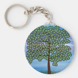 Venido, clima mis ramas llavero redondo tipo pin