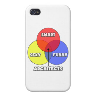 Venn Diagram .. Architects Cases For iPhone 4
