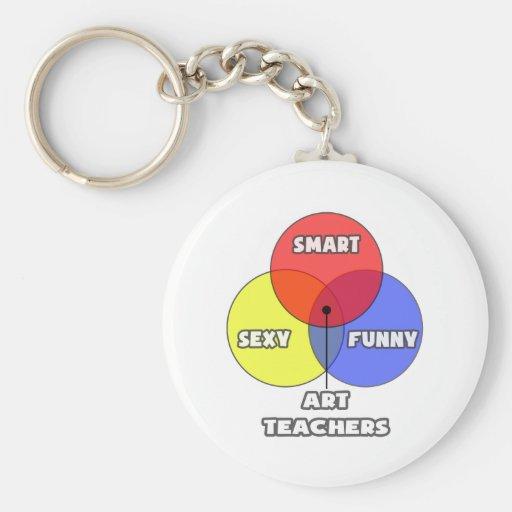 Venn Diagram .. Art Teachers Key Chains