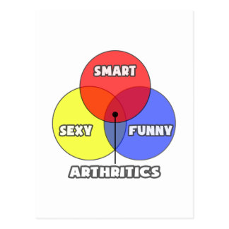 Venn Diagram .. Arthritics Postcard