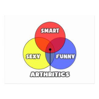 Venn Diagram .. Arthritics Post Card