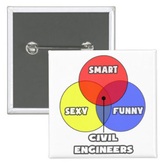 Venn Diagram .. Civil Engineers Pinback Button