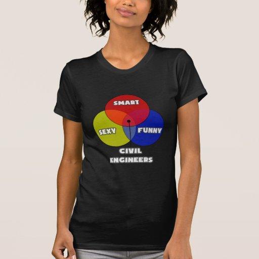 Venn Diagram .. Civil Engineers Tshirts