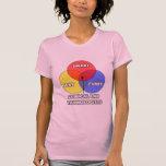 Venn Diagram .. Clinical Laboratory Technologists T-Shirt