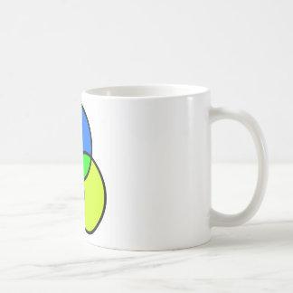 Venn diagram coffee mug