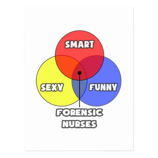 Venn Diagram .. Forensic Nurses Postcard