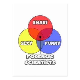 Venn Diagram .. Forensic Scientists Postcard