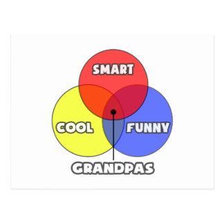 Venn Diagram .. Grandpas Post Cards