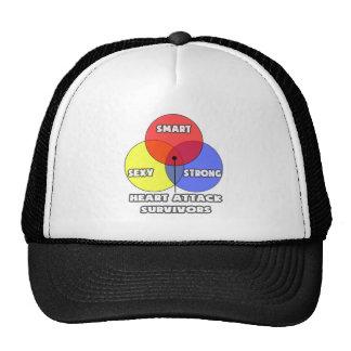 Venn Diagram .. Heart Attack Survivors Hats