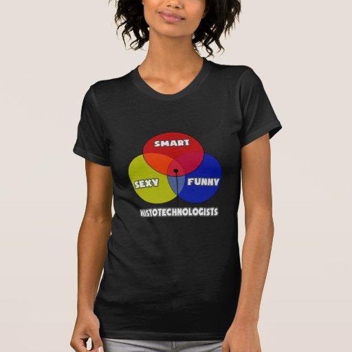 Venn Diagram .. Histotechnologists T-shirts
