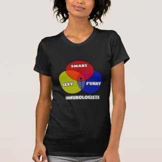 Venn Diagram .. Immunologists T-Shirt