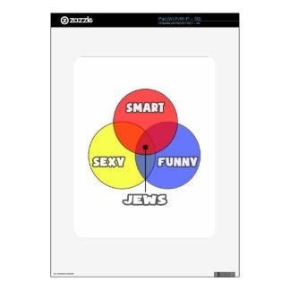 Venn Diagram .. Jews iPad Skins