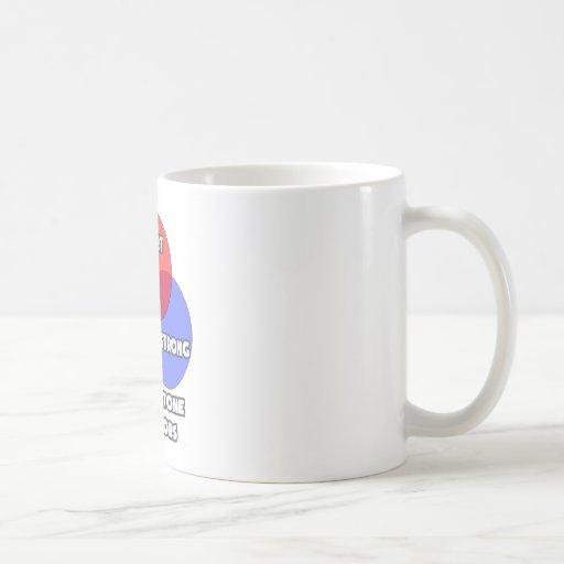 Venn Diagram .. Kidney Stone Survivors Coffee Mugs