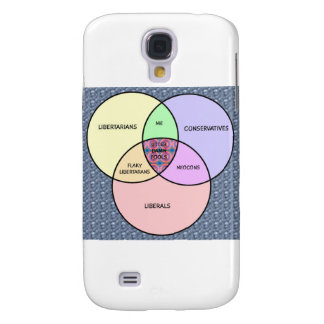 Venn diagram, Liberal, Conservative, libertarian Galaxy S4 Cover