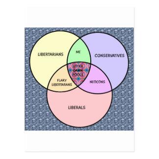 Venn diagram, Liberal, Conservative, libertarian Postcard