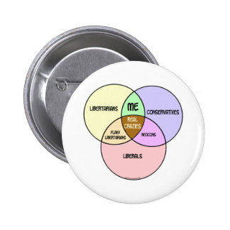 Venn Diagram Libertarian Conservative Liberal Pinback Button