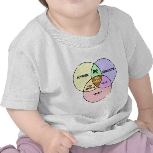Venn Diagram Libertarian Conservative Liberal Tee Shirts