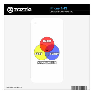 Venn Diagram .. Mammalogists Skin For The iPhone 4S