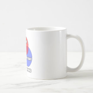 Venn Diagram .. My Boyfriend Coffee Mug