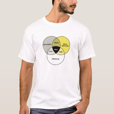 The Nerdgeek Venn Diagram T Shirt Zazzle