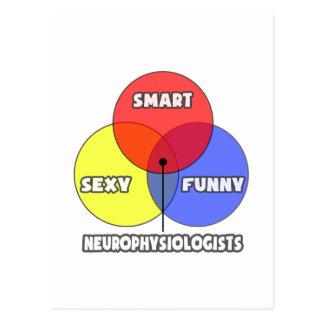 Venn Diagram .. Neurophysiologists Postcard