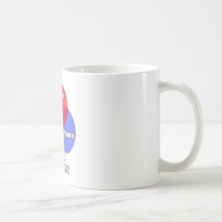 Venn Diagram .. NMR Experts Coffee Mug