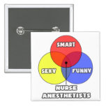Venn Diagram .. Nurse Anesthetists 2 Inch Square Button