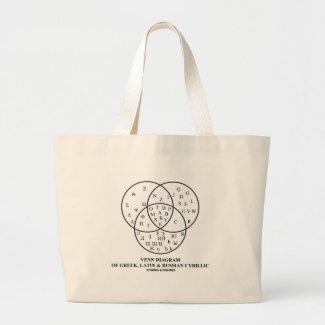 Venn Diagram Of Greek, Latin & Russian Cyrillic Canvas Bag