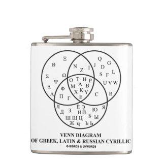 Venn Diagram Of Greek, Latin & Russian Cyrillic Hip Flask