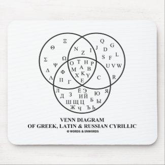 Venn Diagram Of Greek, Latin & Russian Cyrillic Mouse Pad